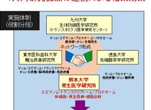 trans4_2